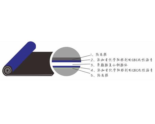 安顺JKS-J耐根穿刺性 (SBS)改性沥青防水卷材