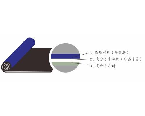 毕节JKS-B高分子自粘胶膜防水亚博官网娱乐|娱乐网页版