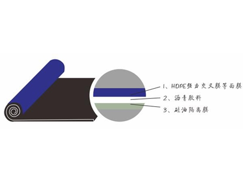 JKS-D快速反应粘强力交叉膜自粘防水卷材