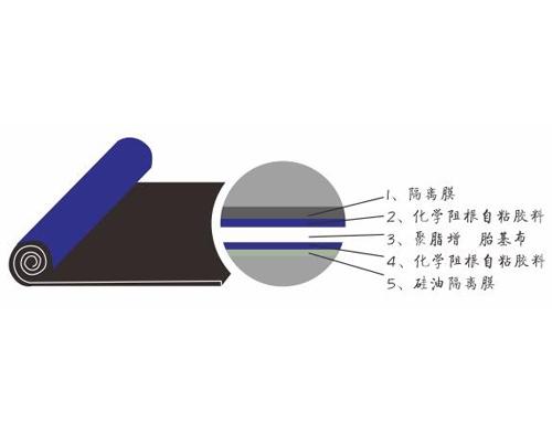 JKS-E耐根穿刺性自粘防水亚博官网娱乐|娱乐网页版